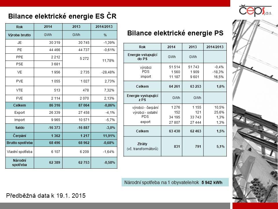 Bilance elektrické energie ES ČR Bilance elektrické energie PS