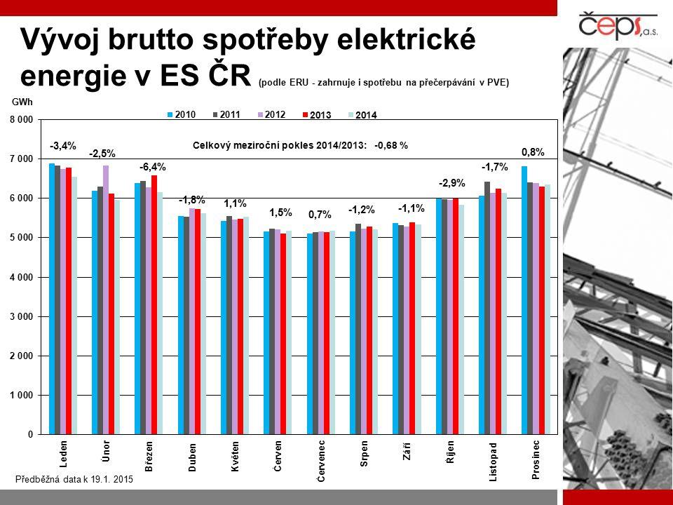 Vývoj brutto spotřeby elektrické energie v ES ČR (podle ERU - zahrnuje i spotřebu na přečerpávání v PVE)