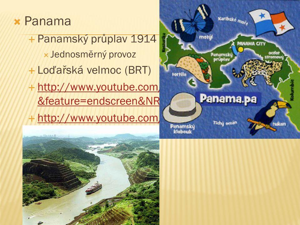 Panama Panamský průplav 1914 Loďařská velmoc (BRT)