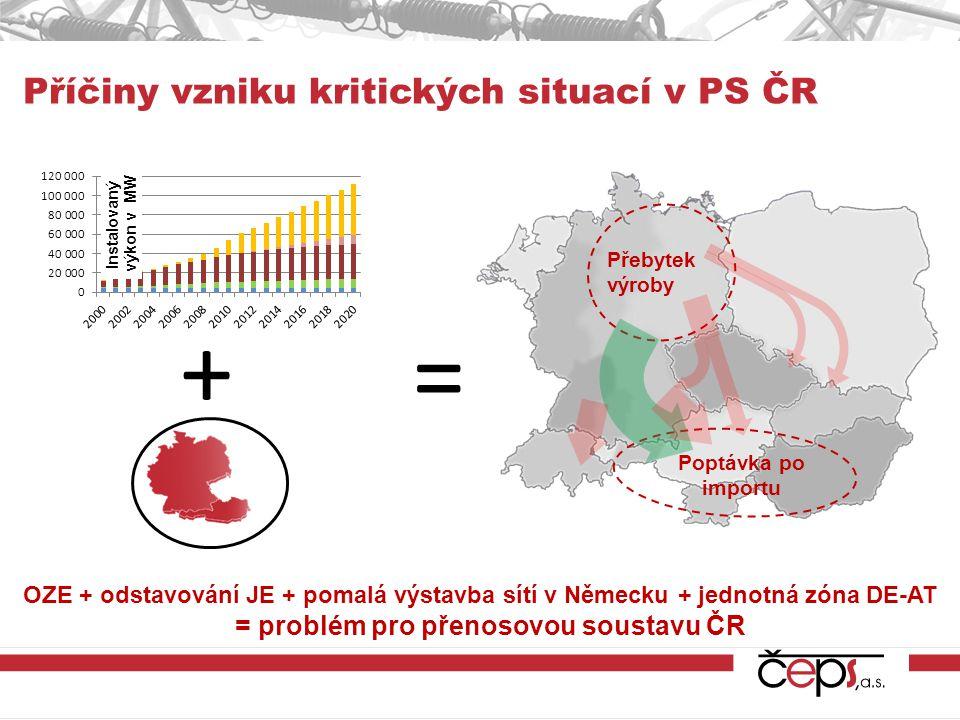 Příčiny vzniku kritických situací v PS ČR