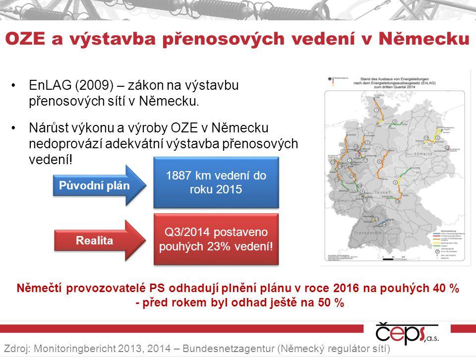 OZE a výstavba přenosových vedení v Německu