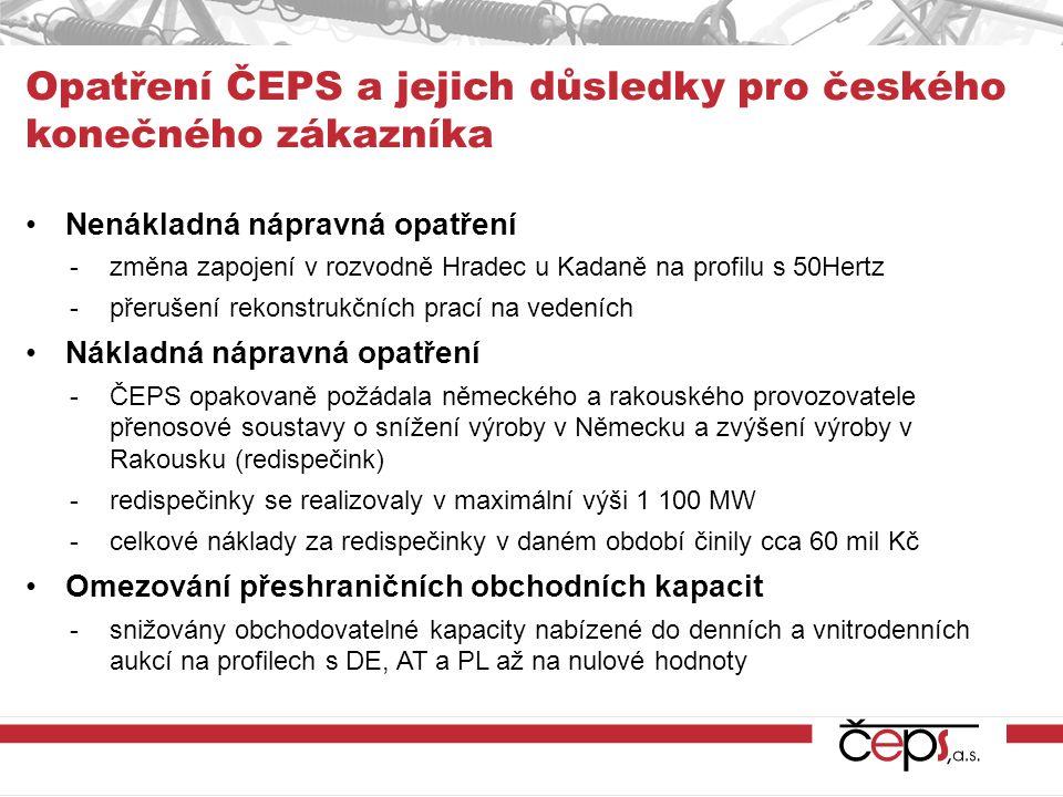 Opatření ČEPS a jejich důsledky pro českého konečného zákazníka