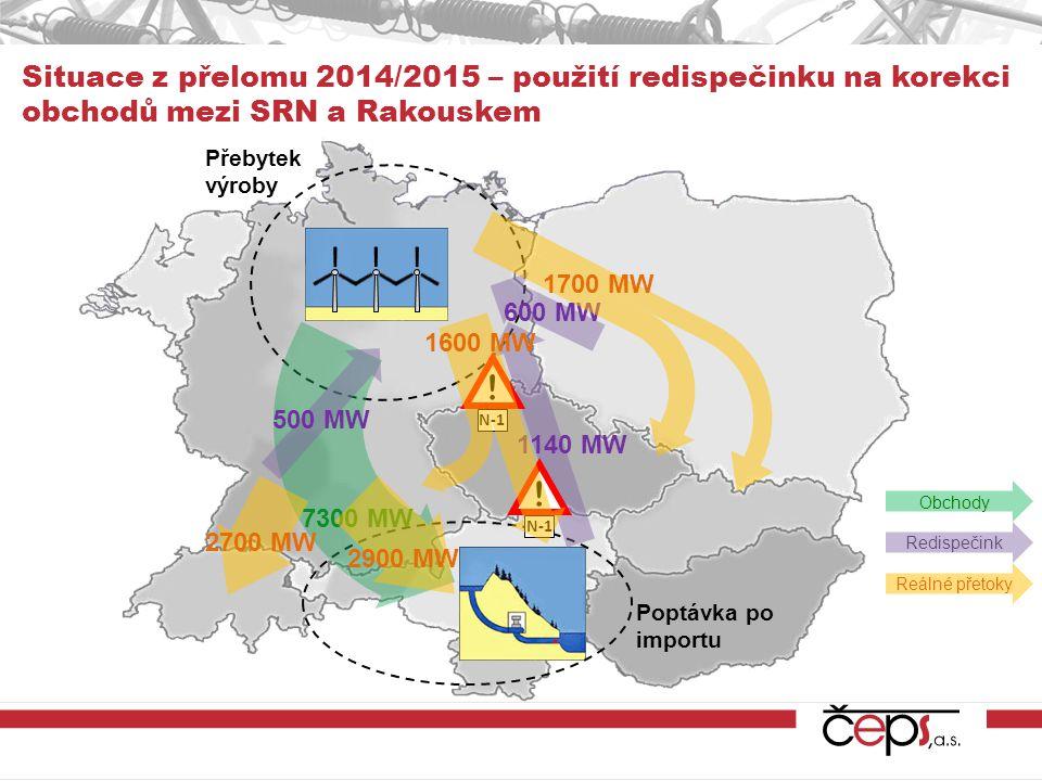 Situace z přelomu 2014/2015 – použití redispečinku na korekci obchodů mezi SRN a Rakouskem