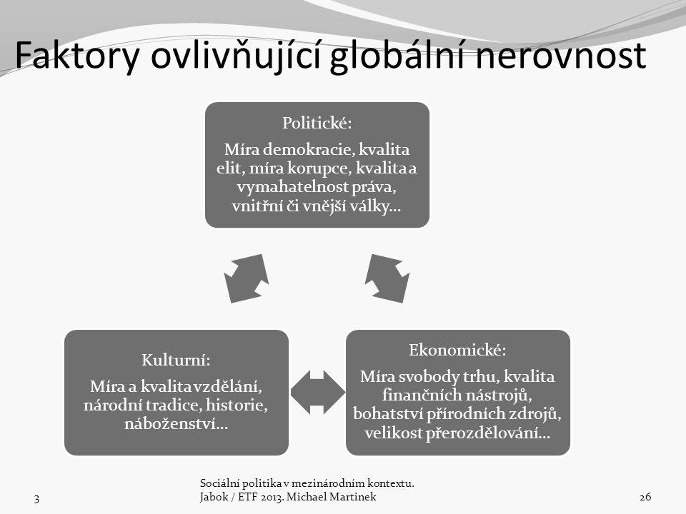 Faktory ovlivňující globální nerovnost