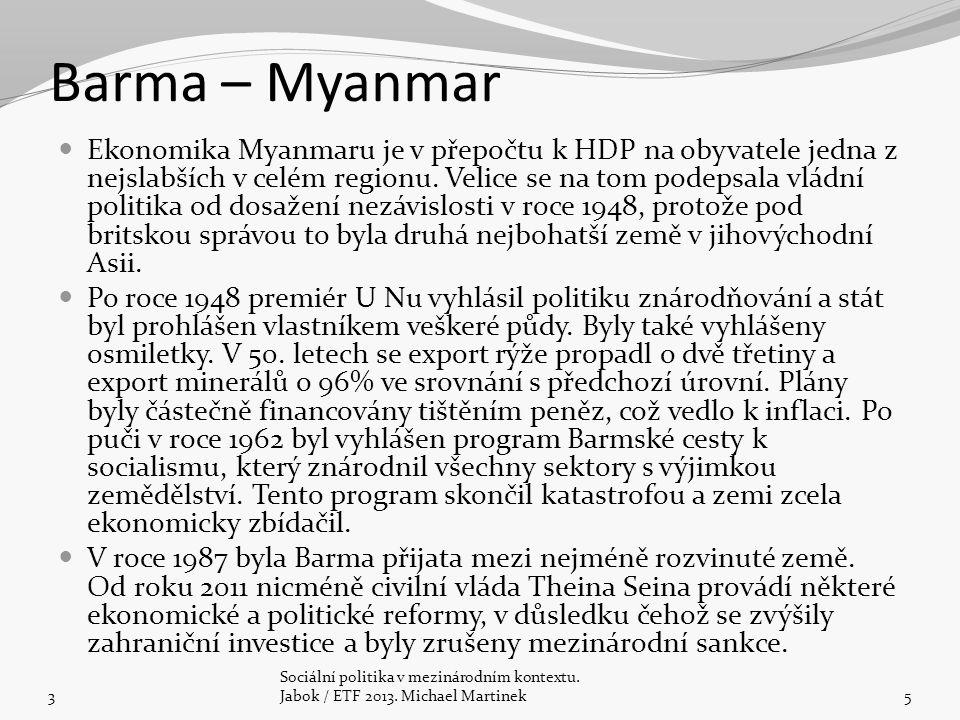 Barma – Myanmar