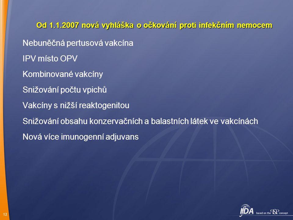 Od 1.1.2007 nová vyhláška o očkování proti infekčním nemocem
