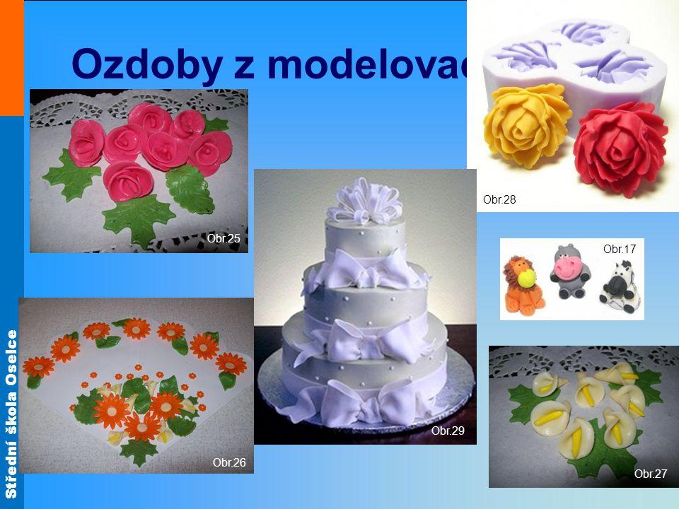 Ozdoby z modelovací hmoty