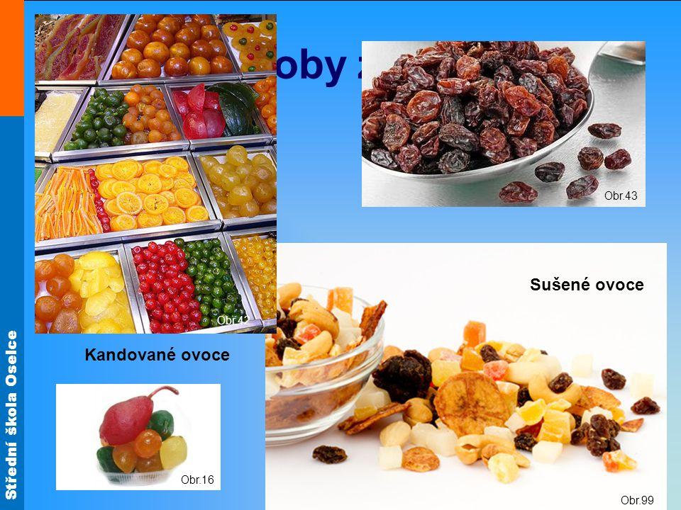 Ozdoby z ovoce Sušené ovoce Kandované ovoce Obr.43 Obr.42 Obr.16