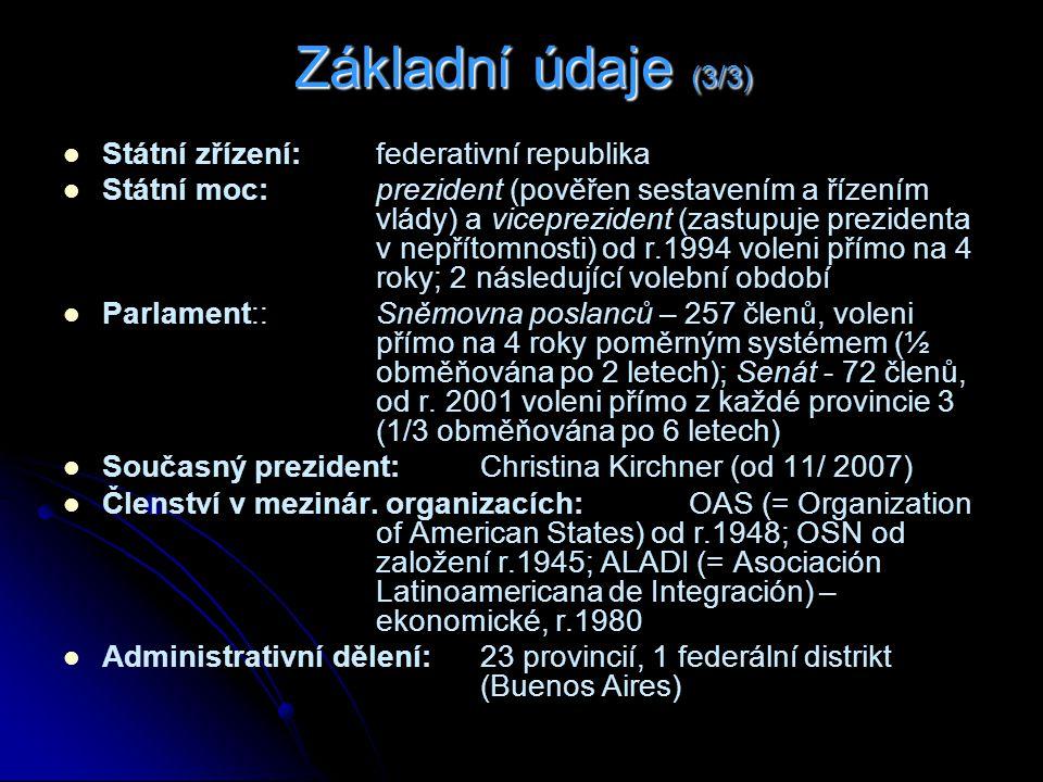 Základní údaje (3/3) Státní zřízení: federativní republika