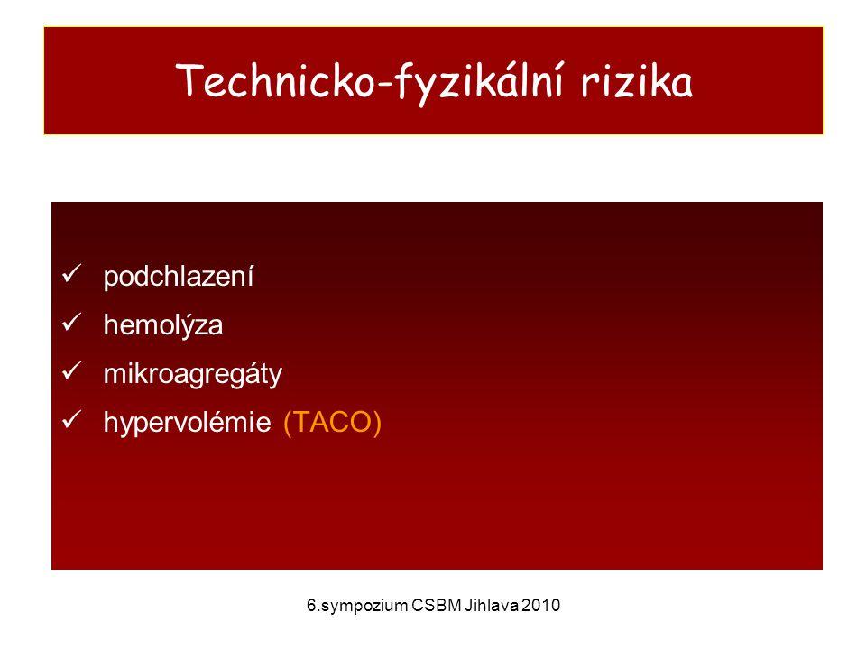 Technicko-fyzikální rizika
