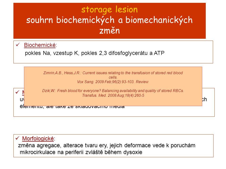 storage lesion souhrn biochemických a biomechanických změn