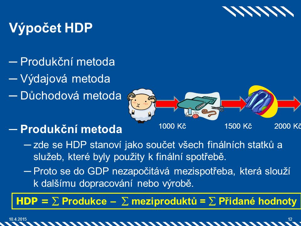 HDP =  Produkce –  meziproduktů =  Přidané hodnoty