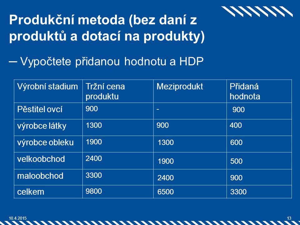 Produkční metoda (bez daní z produktů a dotací na produkty)