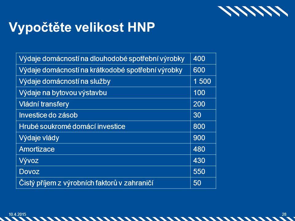 Vypočtěte velikost HNP