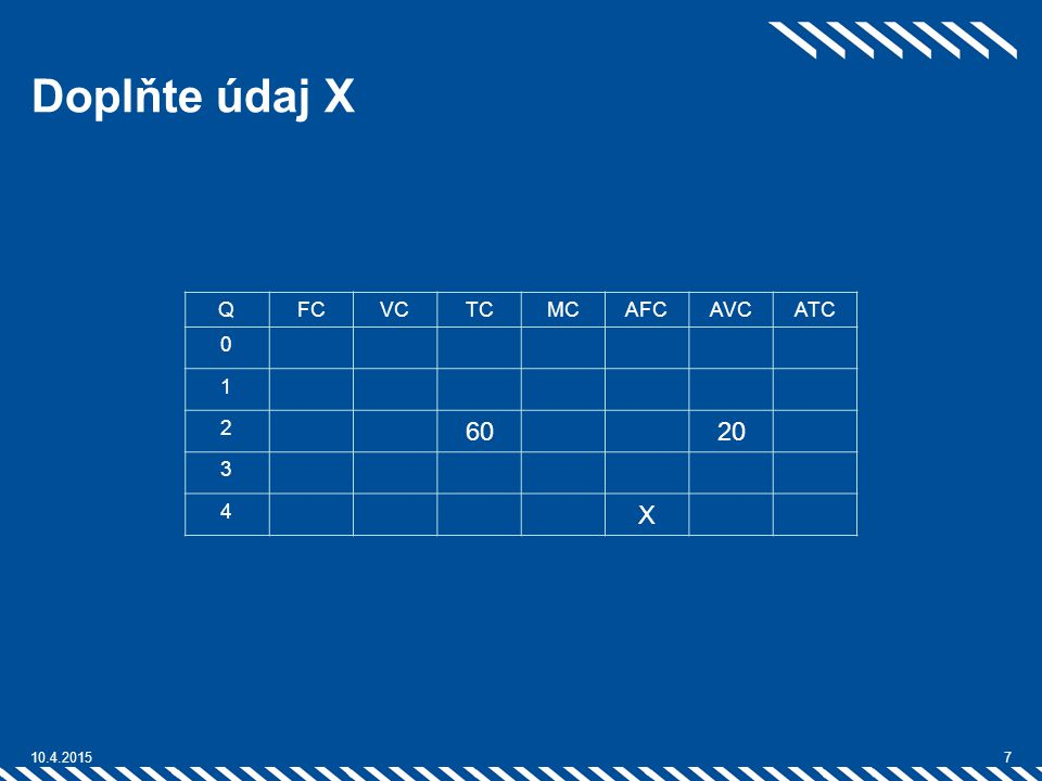 Doplňte údaj X Q FC VC TC MC AFC AVC ATC 1 2 60 20 3 4 X 10.4.2017 7