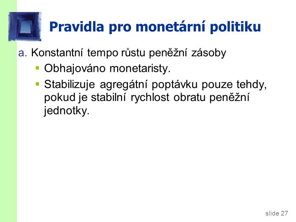 Pravidla pro monetární politiku