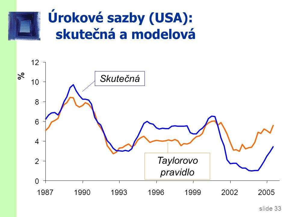 Úrokové sazby (EU): skutečná a modelová