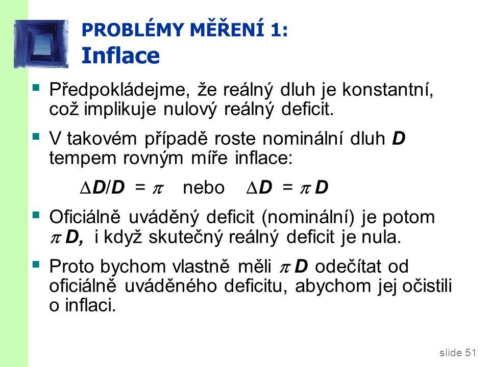 PROBLÉMY MĚŘENÍ 1: Inflace