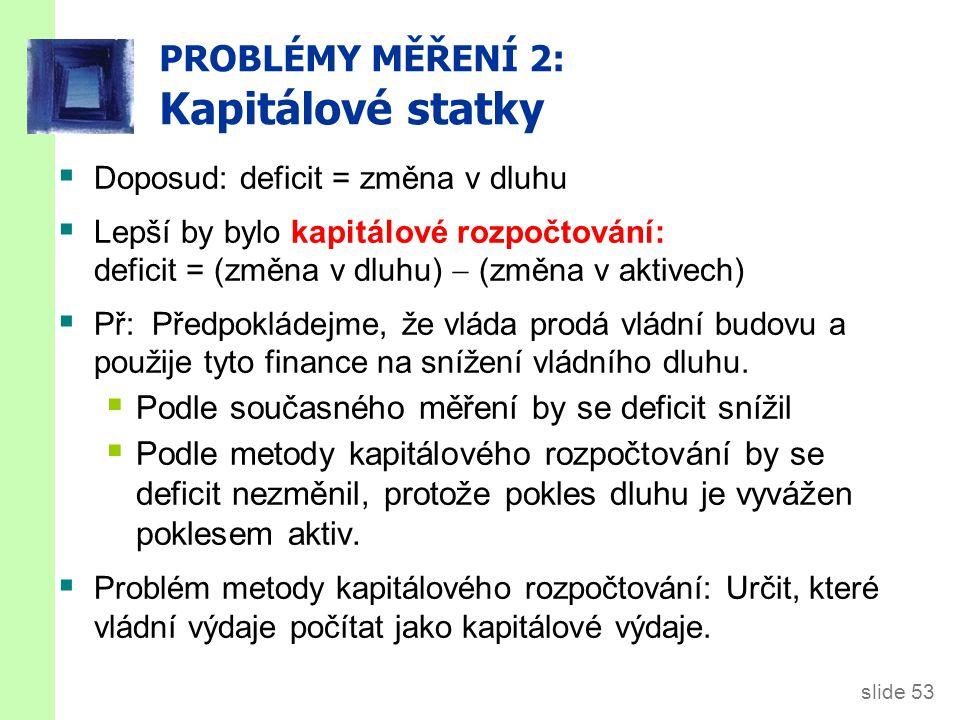 PROBLÉMY MĚŘENÍ 3: Nezapočítané závazky