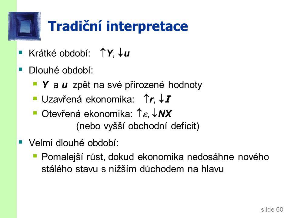 Ricardiánská interpretace