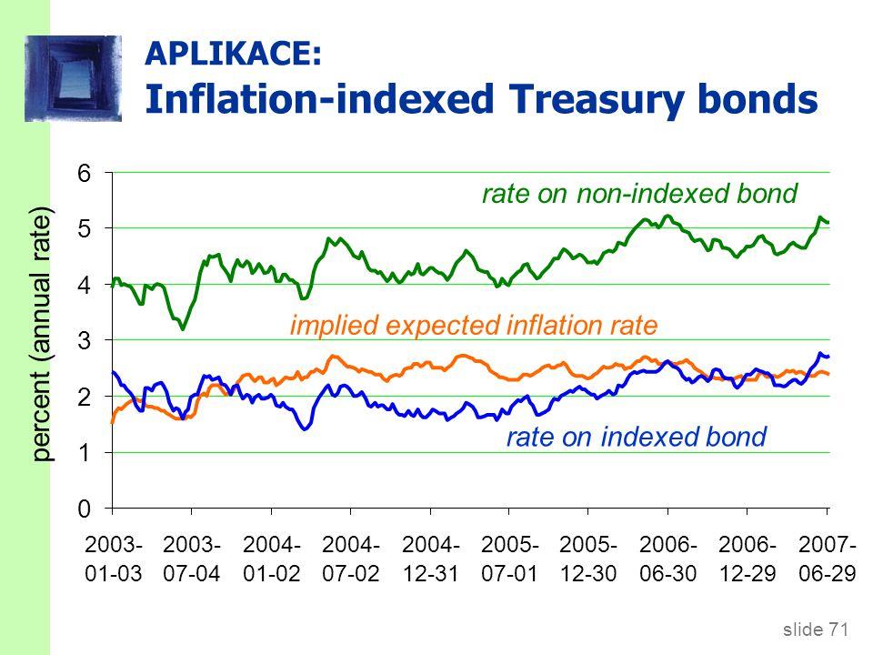 Shrnutí Nejsou korigovány o inflaci