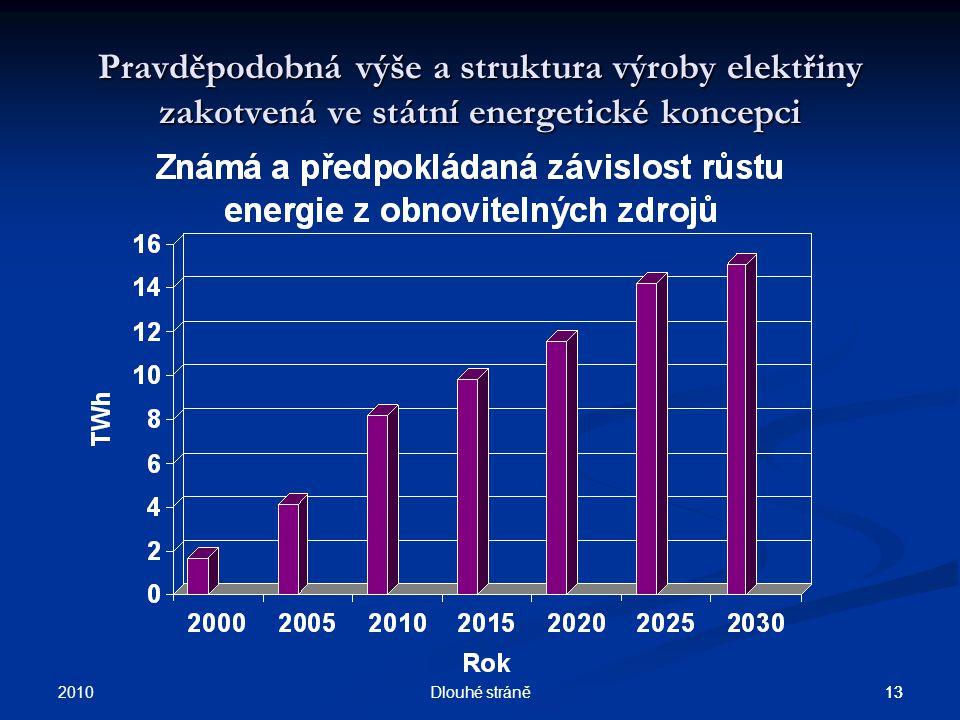 Pravděpodobná výše a struktura výroby elektřiny zakotvená ve státní energetické koncepci