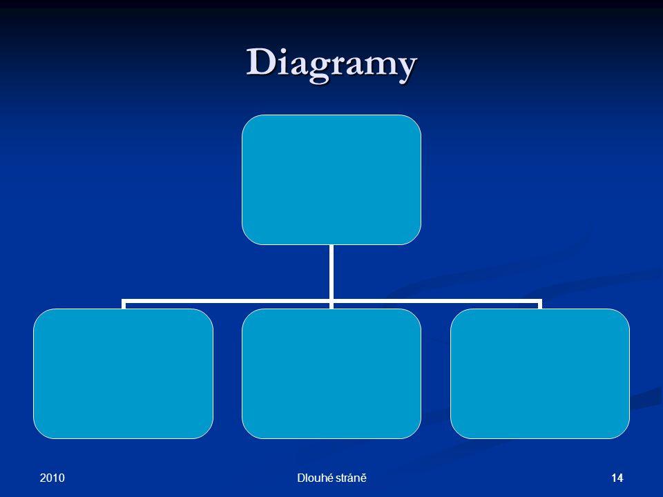 Diagramy 2010 Dlouhé stráně 14