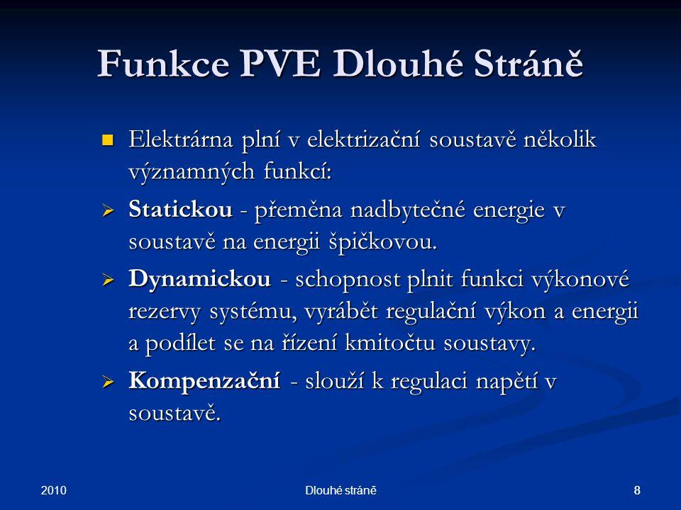 Funkce PVE Dlouhé Stráně