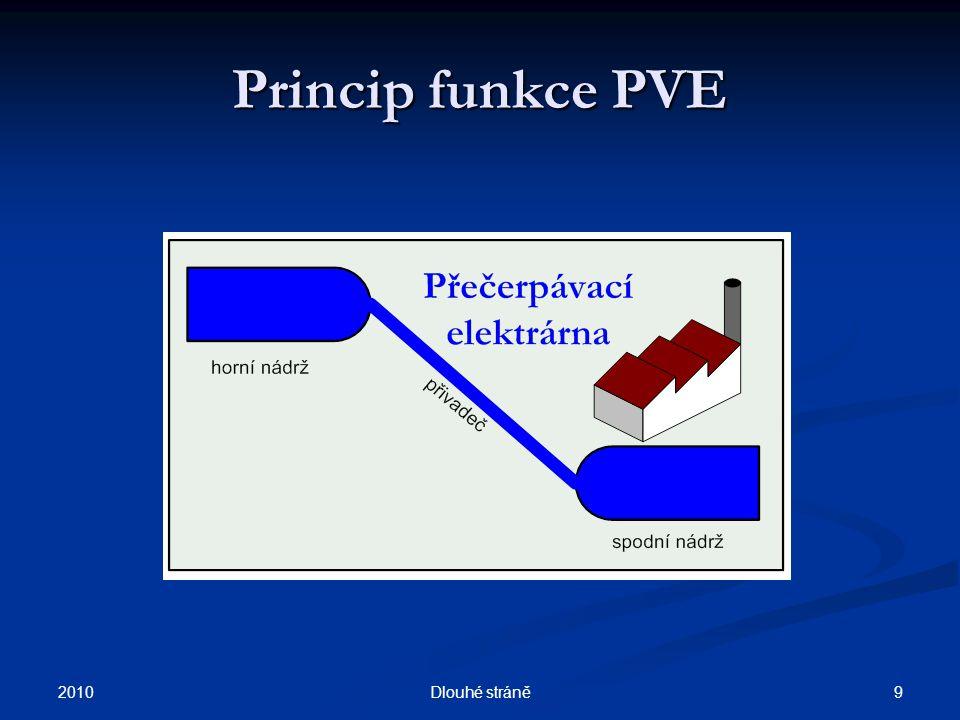 Princip funkce PVE 2010 Dlouhé stráně