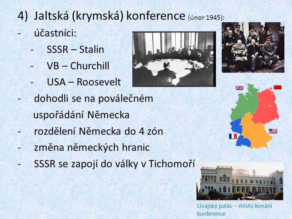 Jaltská (krymská) konference (únor 1945):