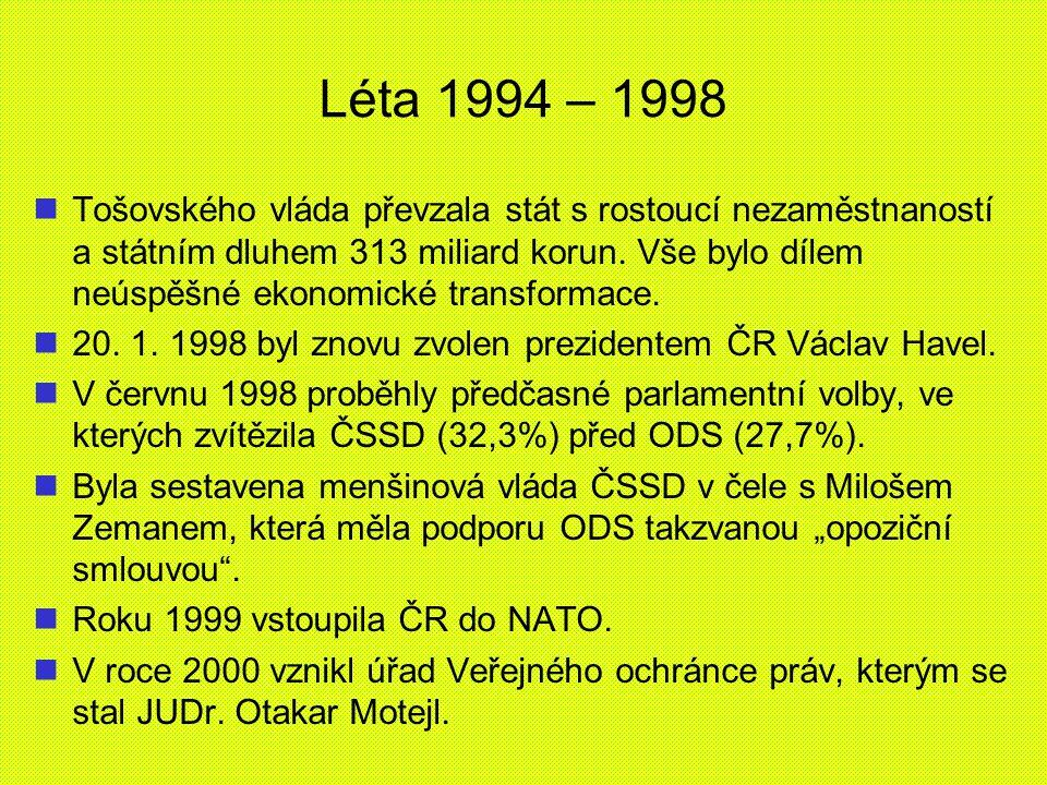 Léta 1994 – 1998
