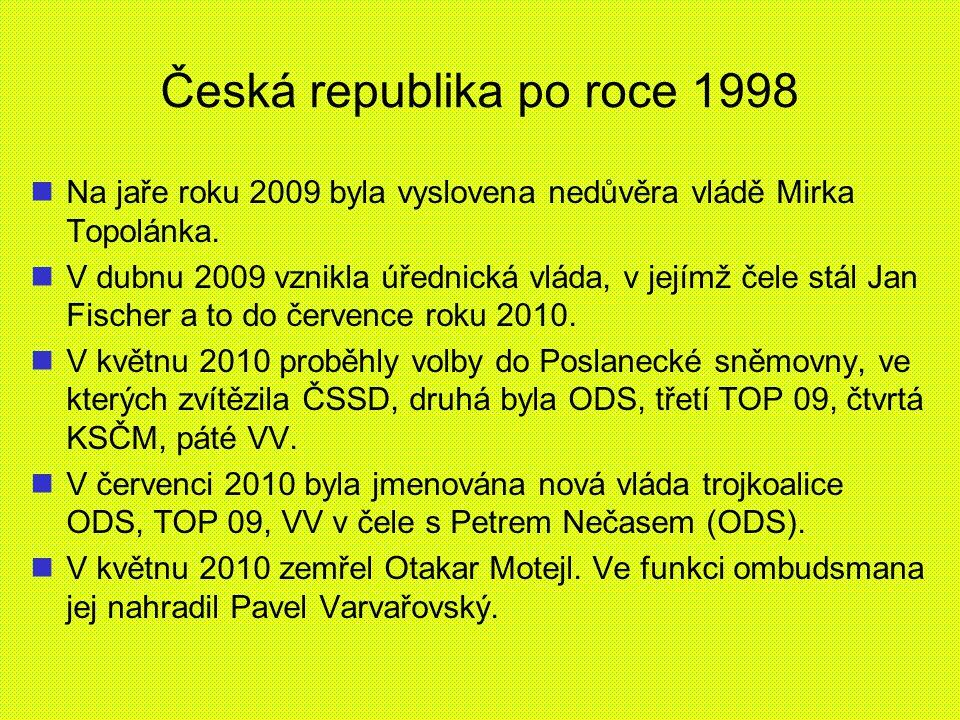 Česká republika po roce 1998