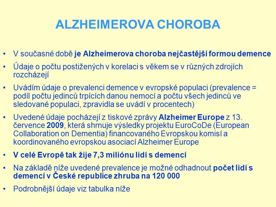 ALZHEIMEROVA CHOROBA V současné době je Alzheimerova choroba nejčastější formou demence.
