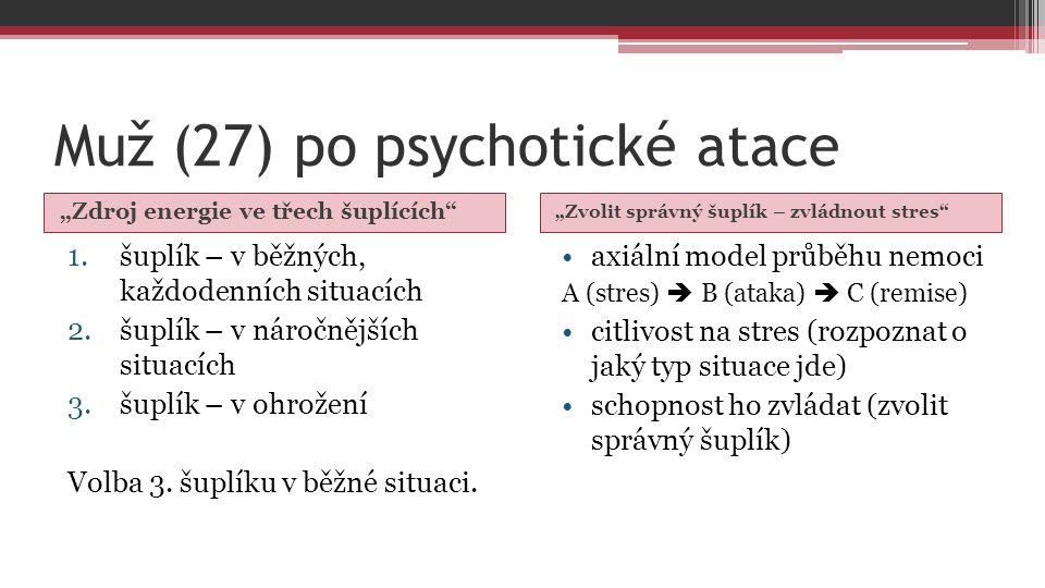 Muž (27) po psychotické atace