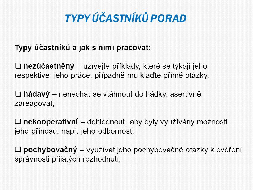 TYPY ÚČASTNÍKŮ PORAD Typy účastníků a jak s nimi pracovat: