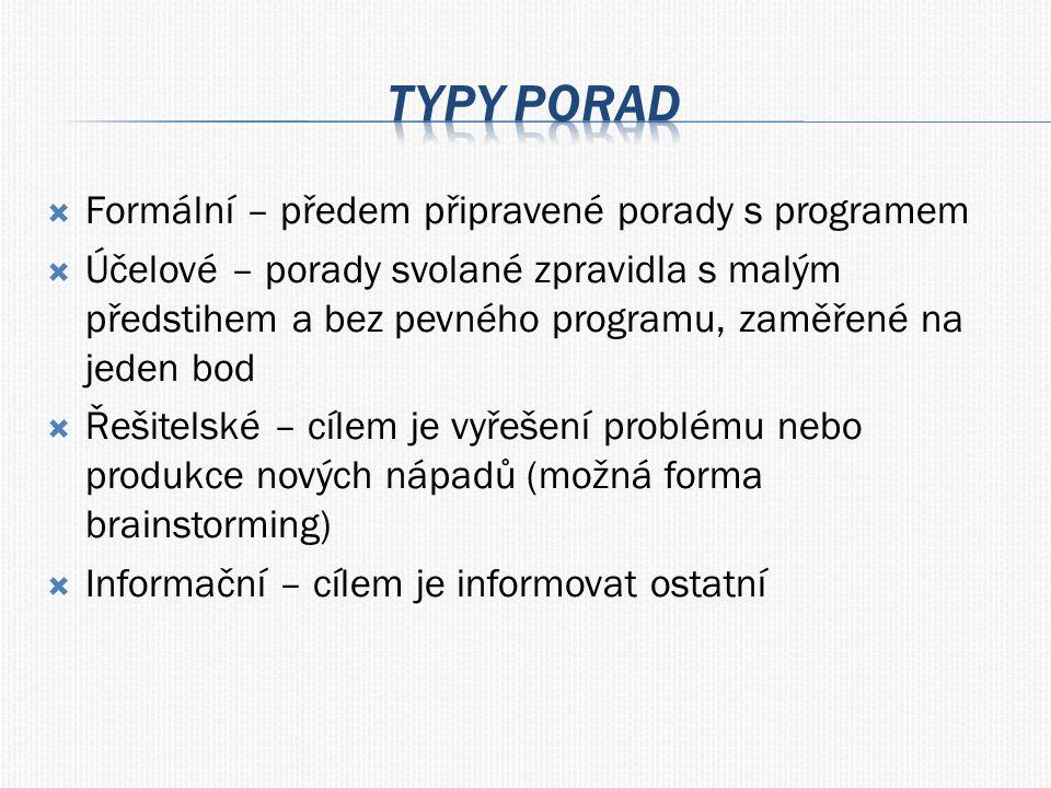 Typy porad Formální – předem připravené porady s programem