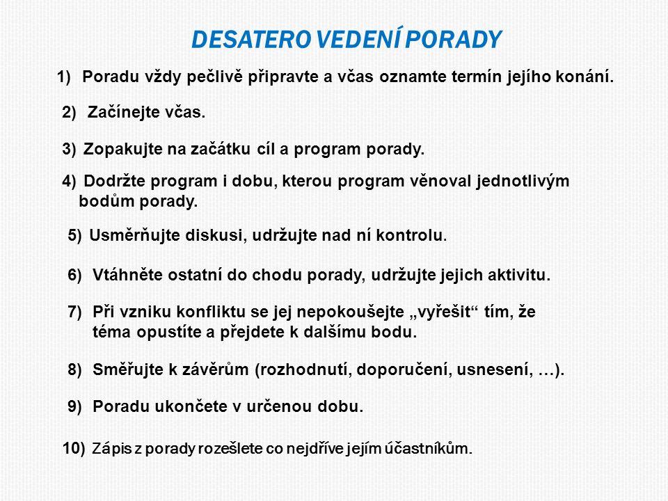 DESATERO VEDENÍ PORADY