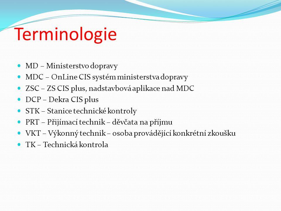 Terminologie MD – Ministerstvo dopravy