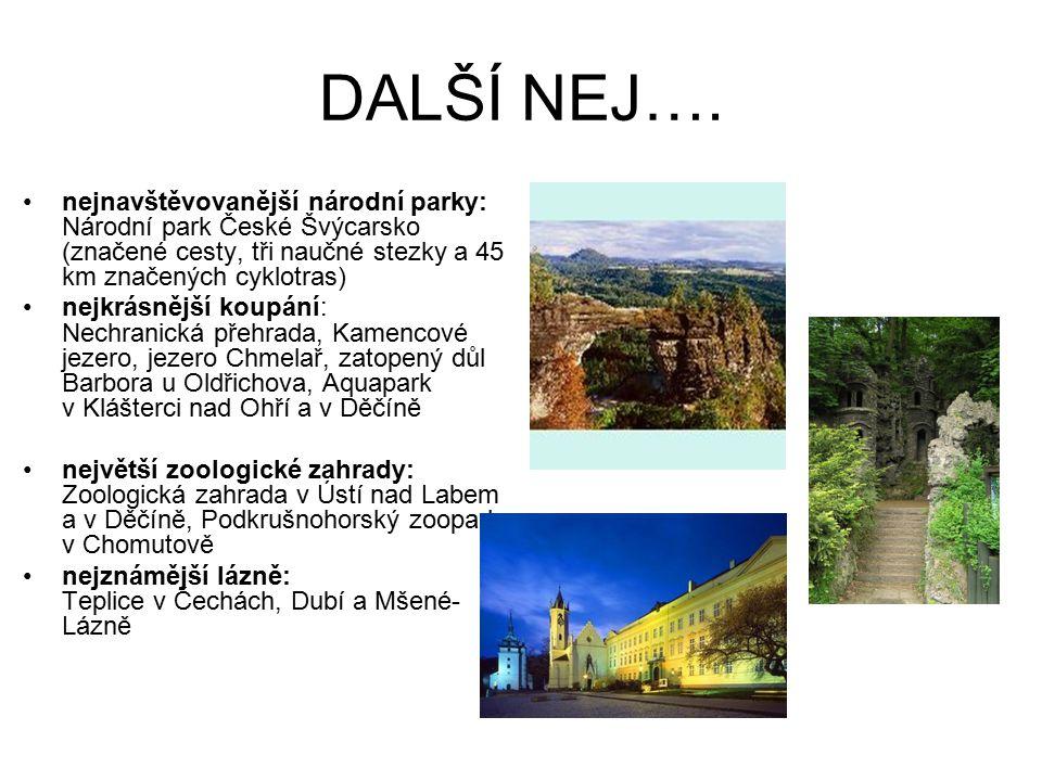 DALŠÍ NEJ…. nejnavštěvovanější národní parky: Národní park České Švýcarsko (značené cesty, tři naučné stezky a 45 km značených cyklotras)
