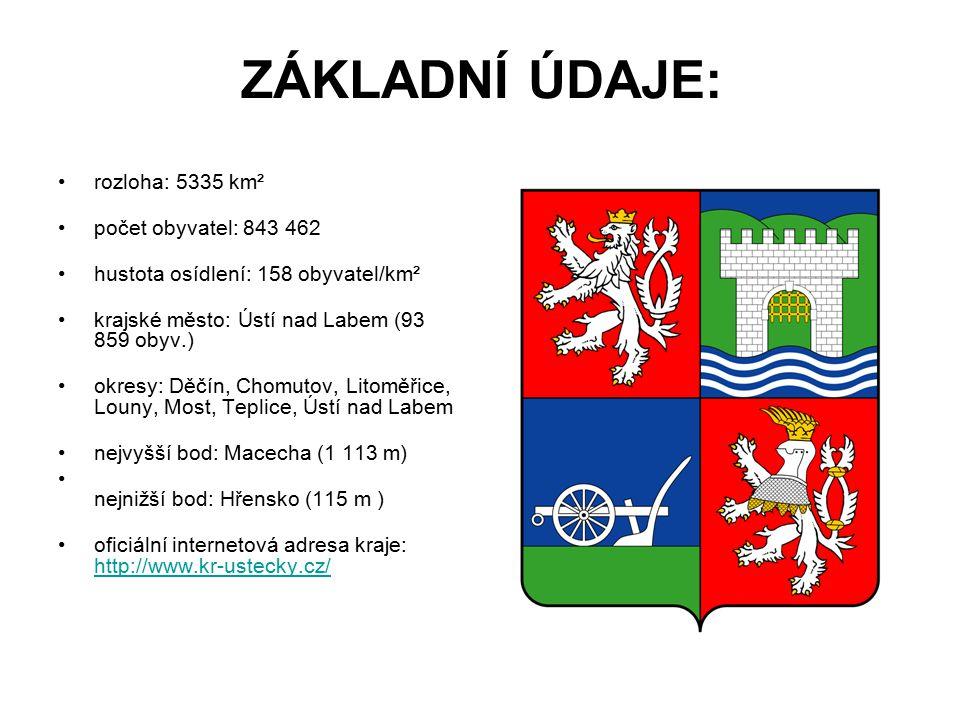 ZÁKLADNÍ ÚDAJE: rozloha: 5335 km² počet obyvatel: 843 462