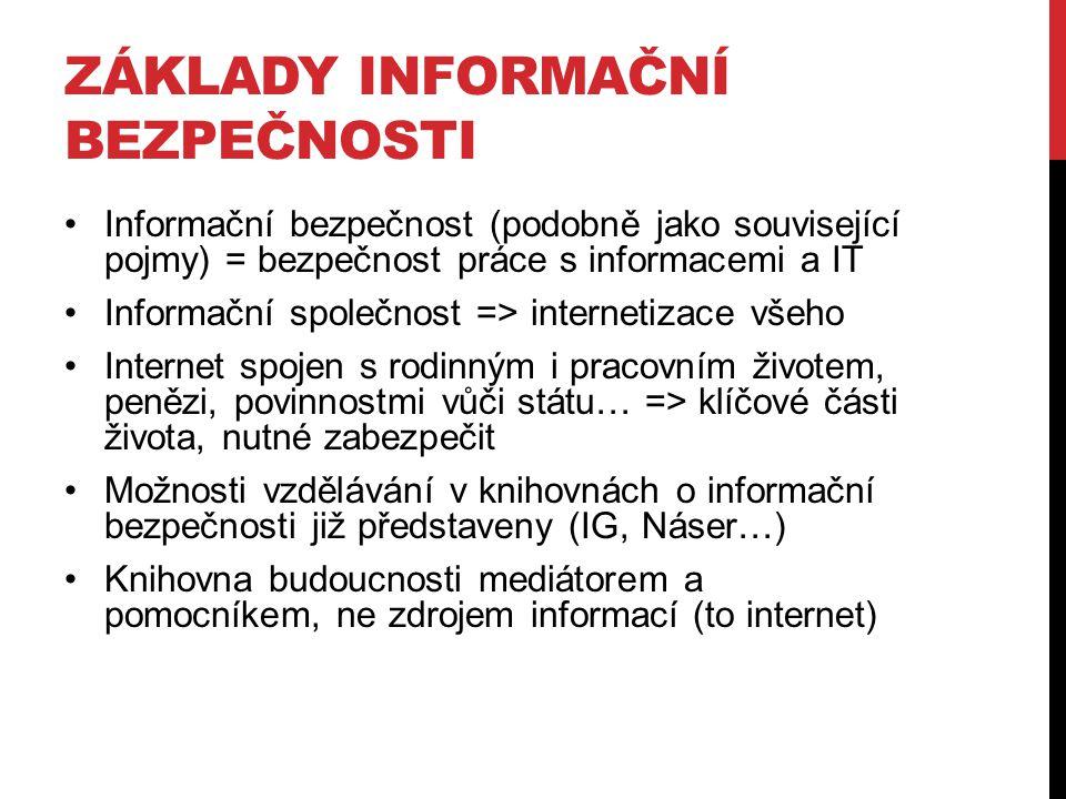 Základy informační bezpečnosti
