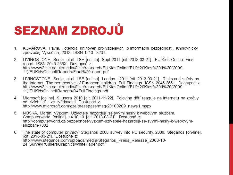 SEZNAM ZDROJŮ KOVÁŘOVÁ, Pavla. Potenciál knihoven pro vzdělávání o informační bezpečnosti. Knihovnický zpravodaj Vysočina, 2012. ISSN 1213 -8231.