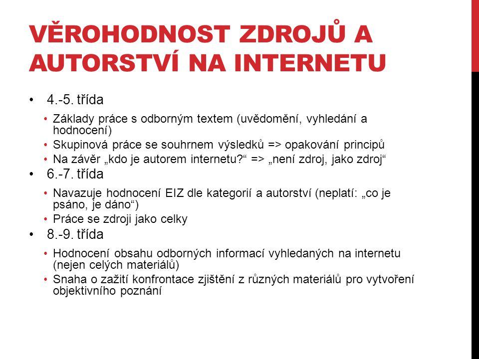 Věrohodnost zdrojů a autorství na internetu
