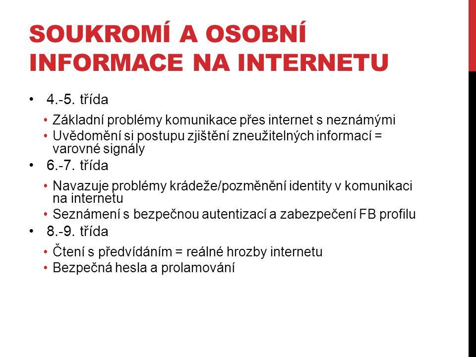 Soukromí a osobní informace na internetu