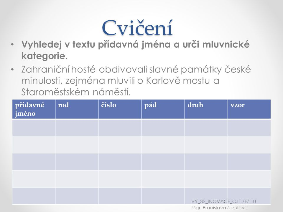 Cvičení Vyhledej v textu přídavná jména a urči mluvnické kategorie.