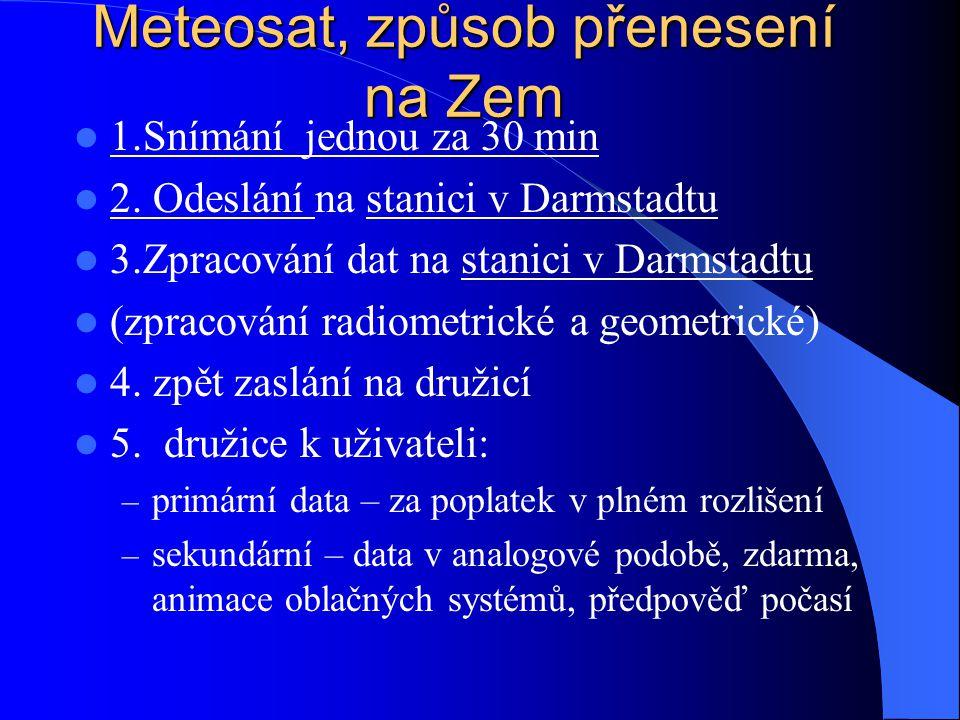 Meteosat, způsob přenesení na Zem