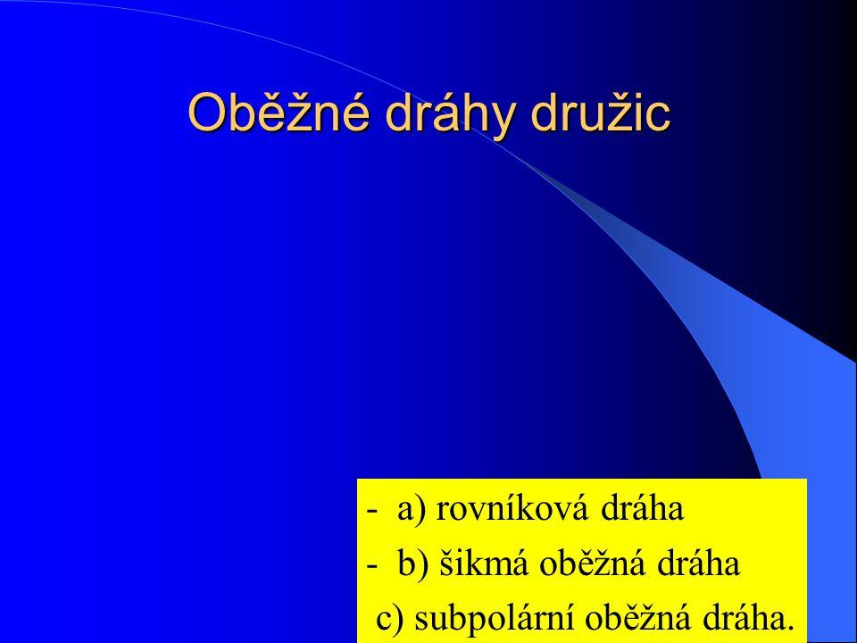 Oběžné dráhy družic - a) rovníková dráha - b) šikmá oběžná dráha
