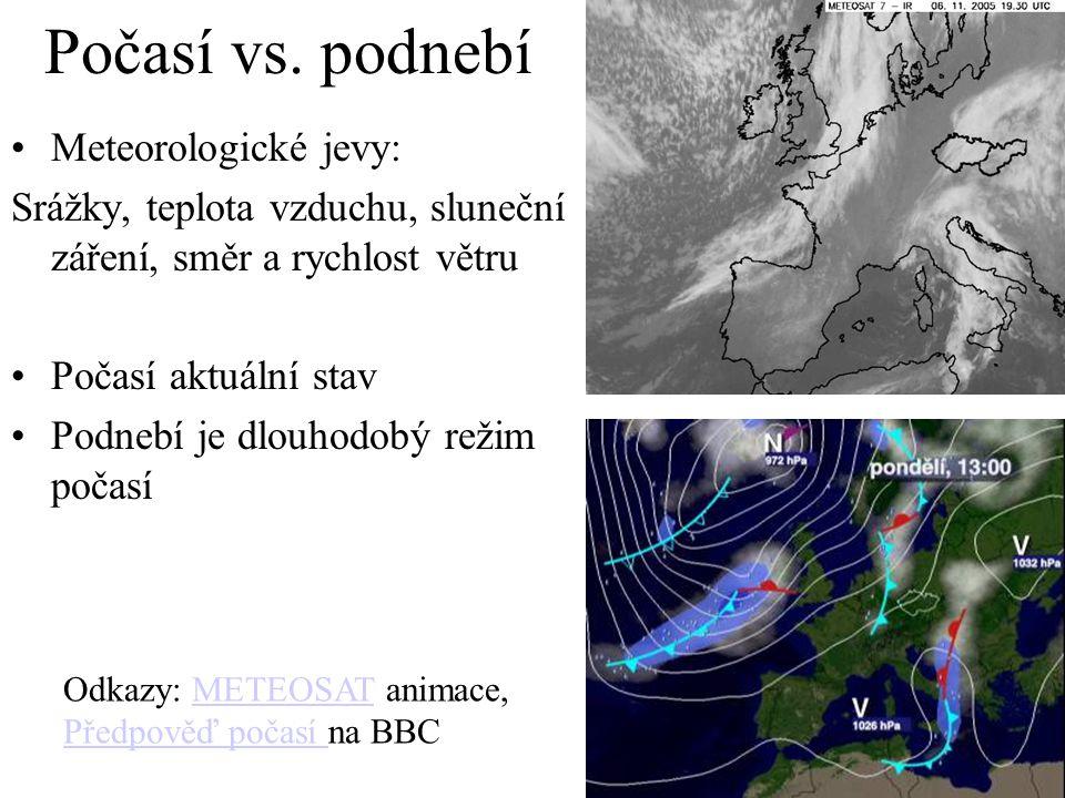 Počasí vs. podnebí Meteorologické jevy: