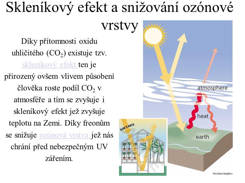 Skleníkový efekt a snižování ozónové vrstvy