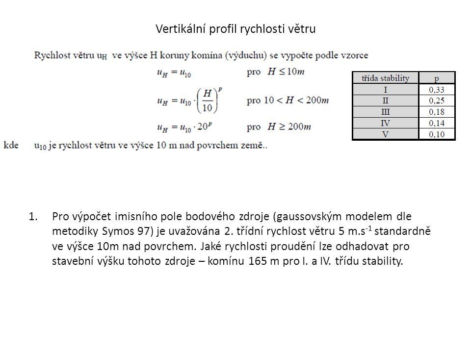Vertikální profil rychlosti větru